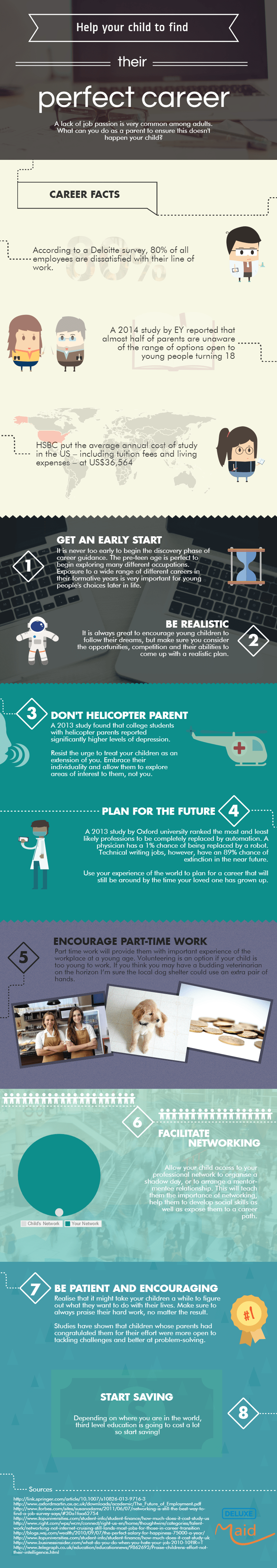Help your child with their career choices infographic